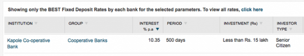 All-Bank-Interest-Rates