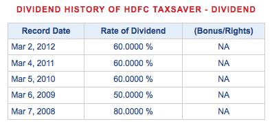 Dividend-HDFC-Taxsaver