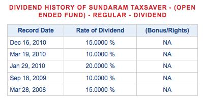 dividend-sundaram-taxsaver