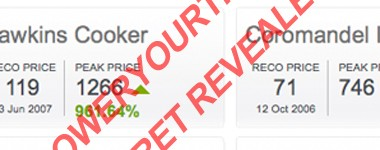 PowerYourTrade Review – Facts and Hidden Truth