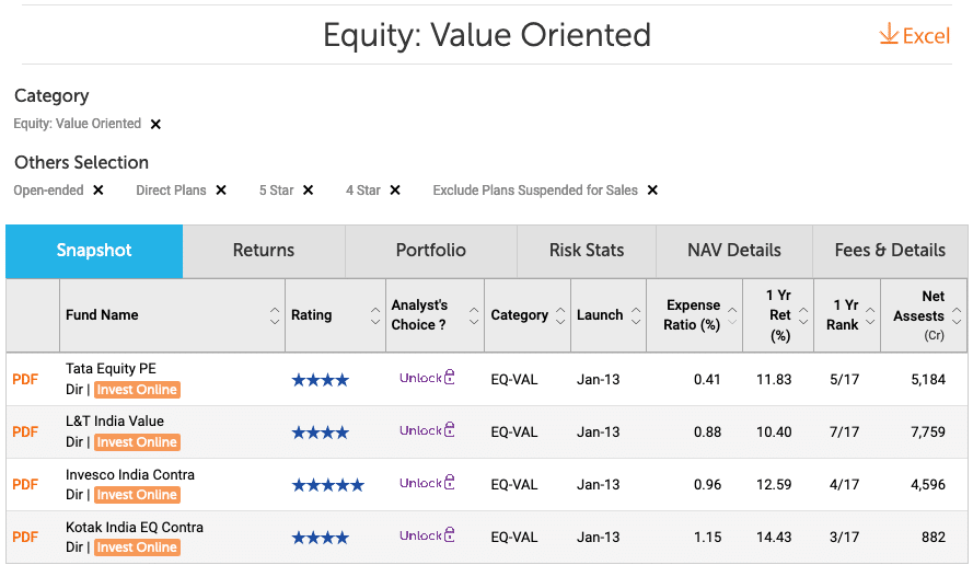 top value oriented funds
