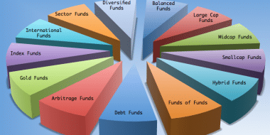Mutual Funds Types – How to Really Diversify Investment Portfolio