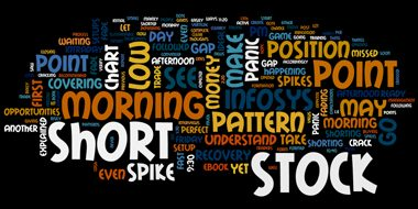 When to Short A Stock – Intraday Shorting Strategy Revealed